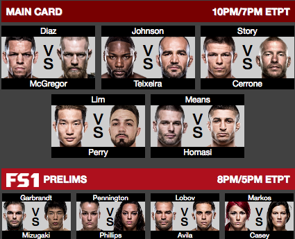 UFC 202 Fight Card